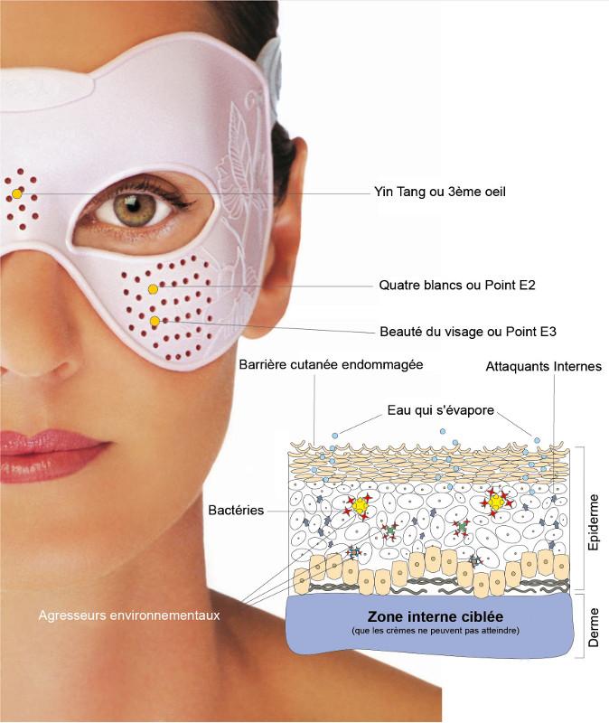 masque de beauté acuphoria