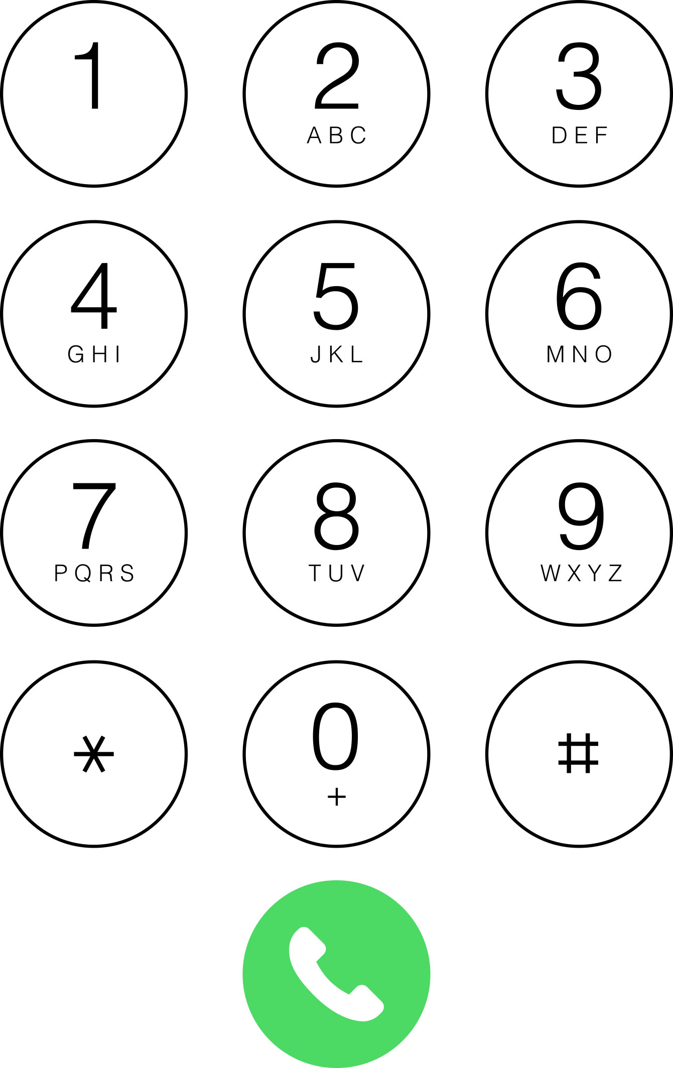 Stickers Clavier téléphone