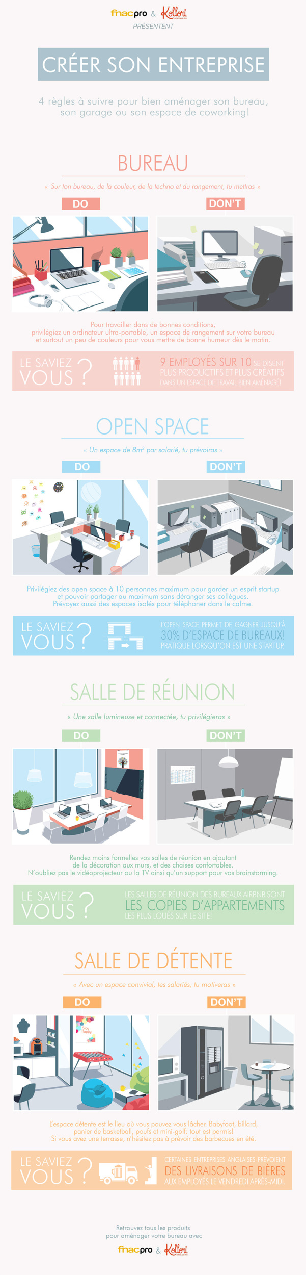 Infographie kollori for Autocollant mural personnalis