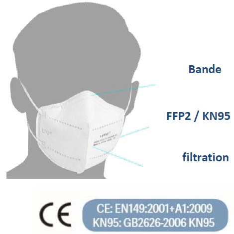MASQUE PROTECTION FFP2 120721