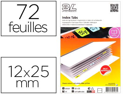 72 INDEX DE SIGNALISATION REPOSITIONNABLES