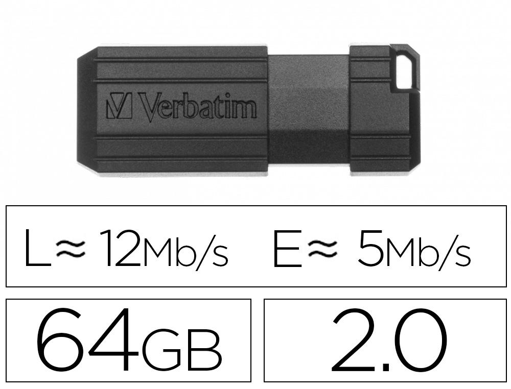 CLÉ USB PINSTRIPE 2.0 64GB