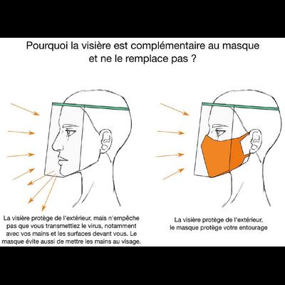visiere masque