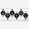 tech Performance Base avec verre renforce ecran Armure