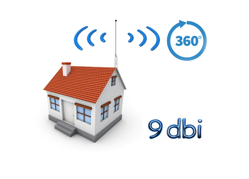 Point d 39 acc s wifi ext rieur avec antenne 9 dbi angle de for Repeteur wifi exterieur