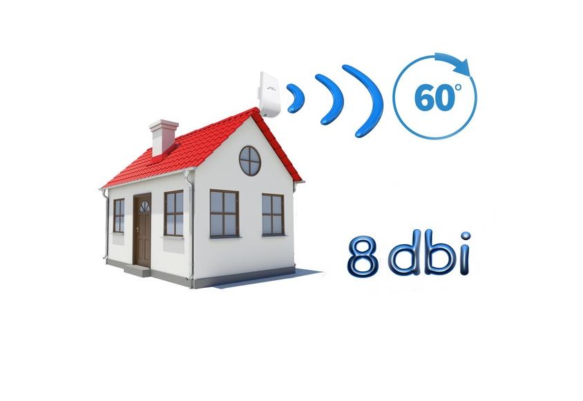point d 39 acc s wifi ext rieur avec antenne 8 dbi angle de 60 degr s. Black Bedroom Furniture Sets. Home Design Ideas