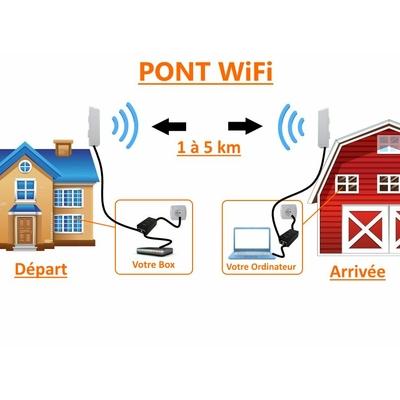 pont-wifi-1-à-5-km
