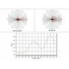 lob-antenne-wifi-parabolique-24-dbi