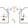 pont-wifi-5-km-10-km