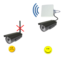 antenne-directionnelle-camera-ip-wifi