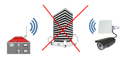 obstacle-camera-ip-wifi