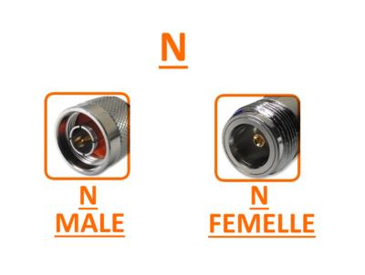 connectiques-N-mâles-femelles-wifi