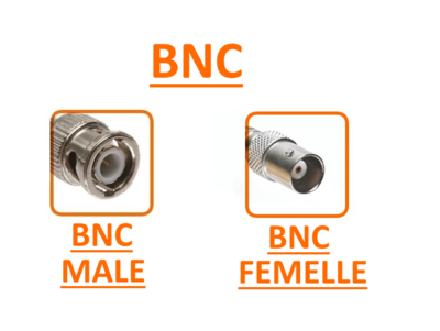 connectiques-bnc-wifi-cameras-males-femelles