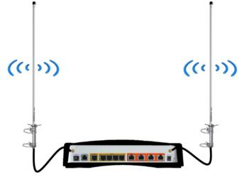 antenne-wifi-livebox-pro