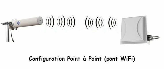 pont-wifi-antenne