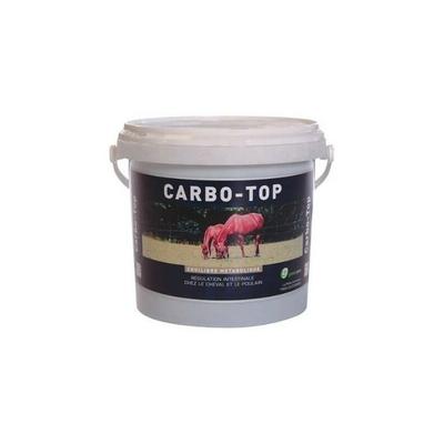Greenpex Carbo-Top