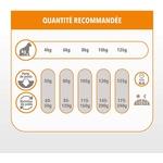 IAMS Vitality - Chat Adult Stérilisé 1,5kg NosZanimos 5