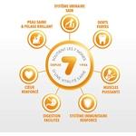 IAMS Vitality - Chat Adult Stérilisé 1,5kg NosZanimos 2