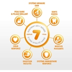 Croquettes IAMS Vitality - Chat Adult - Poissons - 10kg NosZanimos 2