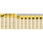 PURINA Pro Plan - Veterinary Diets - Croquette pour chien Joint Mobility 2