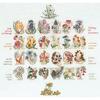 Thea Gouverneur  2025  Alphabet floral