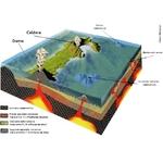 domo_caldera_volcanica