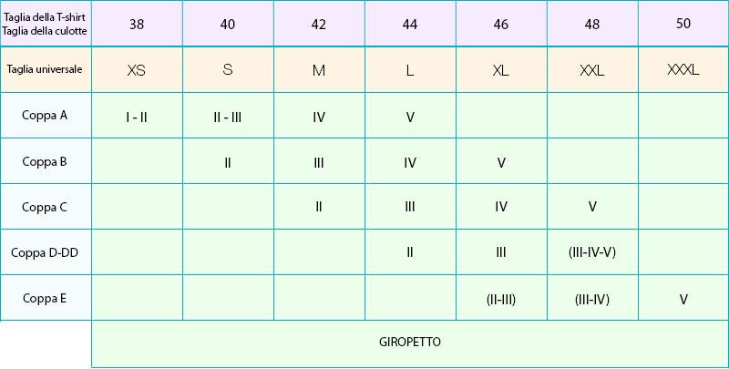 guida-alle-taglie-e-consigli-morfologici(4)