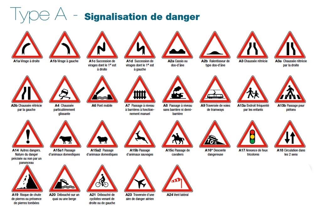 Étonnant Panneaux de signalisation routière de danger type A en 500mm IK-54