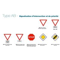 Panneaux de signalisation routière d'intersection et de priorité type AB en 500mm