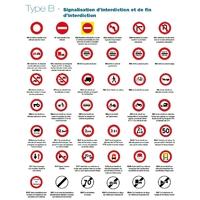 Panneaux de signalisation d'interdiction et de fin d'interdiction type B en 500mm