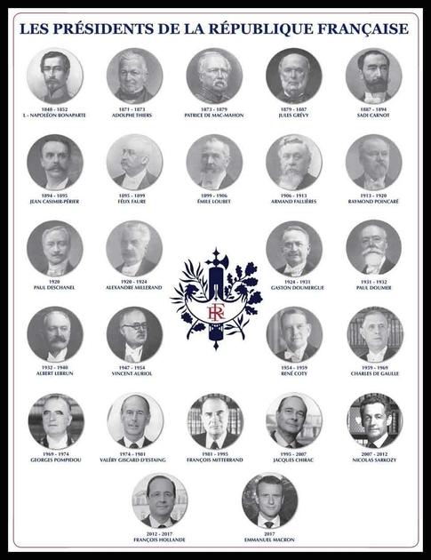 Affiche Des Présidents Avec Cadre