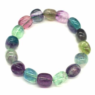 Brac-pierres-roulées-fluorine-3
