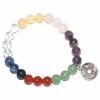 Bracelet-chance-et-abondance-7-Chakras-1