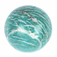 Boule-Amazonite-article