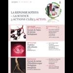 Gamme-sothys-detox-enregie-application