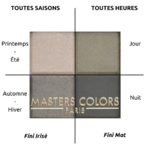 fard-a-paupiere-masters-colors-22-green
