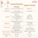 hydra-finish-guinot-tableau-differentiel