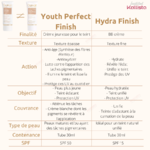 youth-perfect-finish-guinot