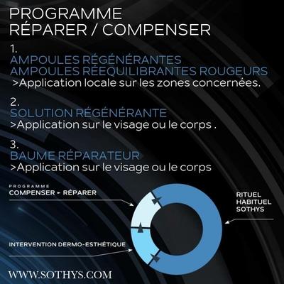 sothys-gamme-cosmeceutique-bleue