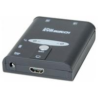 Mini Switch KVM DEXLAN 2 Ports 4K