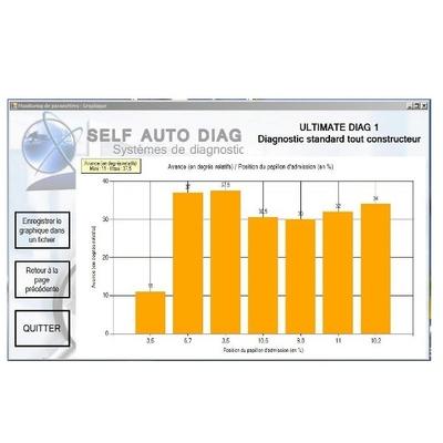 graphique-monitoring-largeur-600