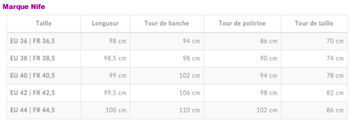 taille nife
