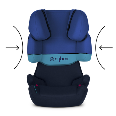 cybex_solution_x_fix_blue_moon_absorbtion_energie_lateral