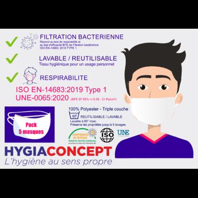 Masque en tissus réutilisable et lavable HYGIACONCEPT ( Pack de 5 Pièces ) -Ce dispositif répond au test respirabilité et au test d'efficacité BFE de filtration bactérienne ISO-EN 14683:2019 Type1