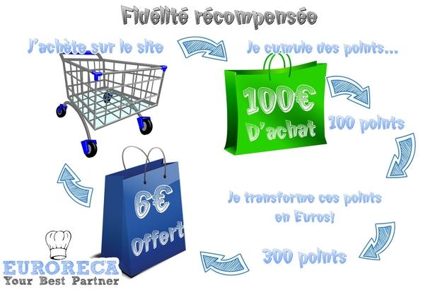 fidelite-euroreca