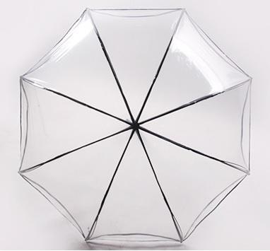 Parapluie inversé transparent haut