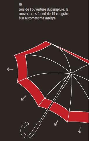 Parapluie allongé rouge et noir mécanisme