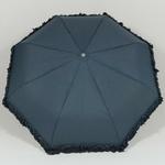 parapluieminifroufroubleu3