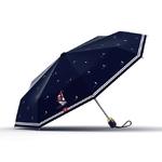 Parapluie pliant bateau profil