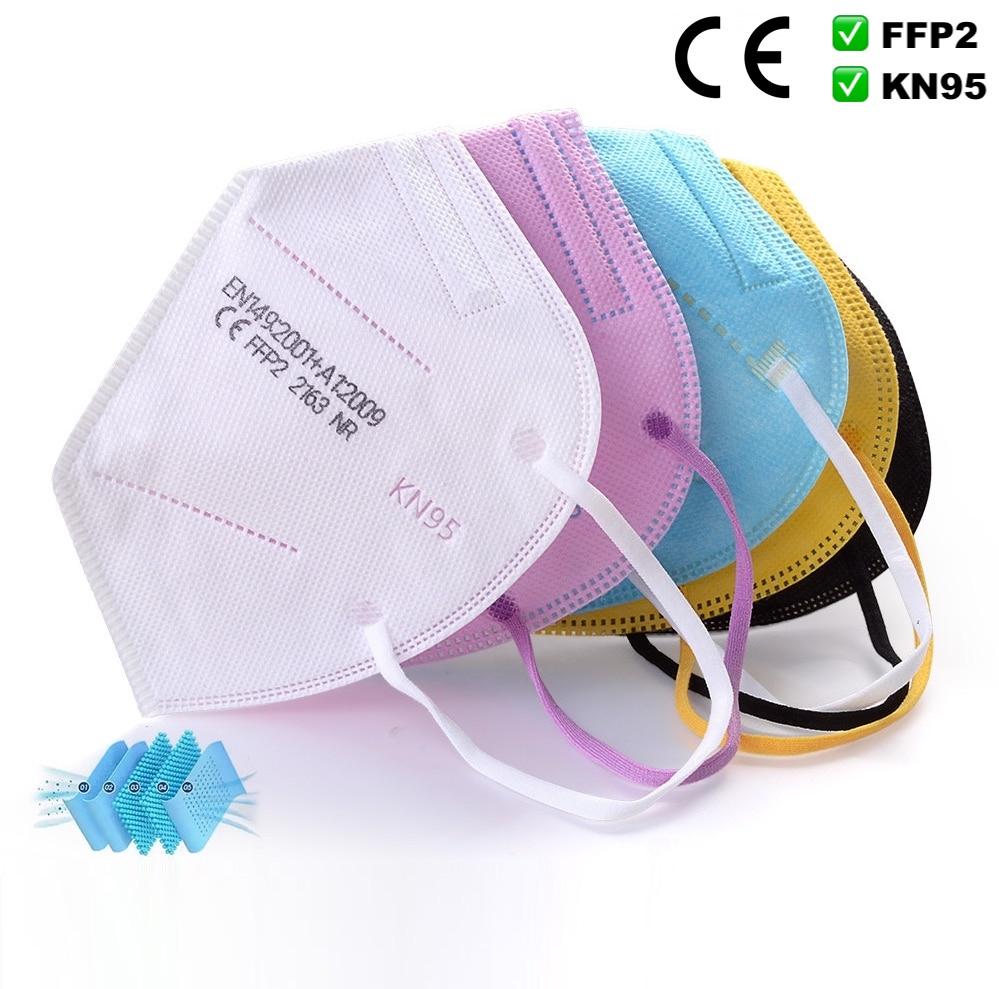 Masque FFP2 Normes CE-KN 5 copie